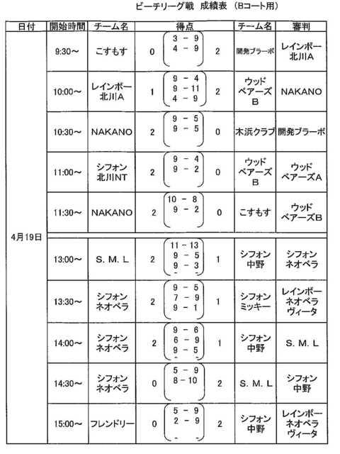 MX-2300FG_20090430_153908.jpg